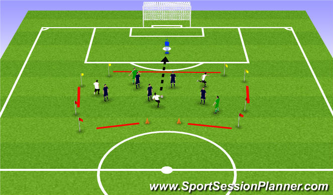 Football/Soccer Session Plan Drill (Colour): 5v5 to six goal