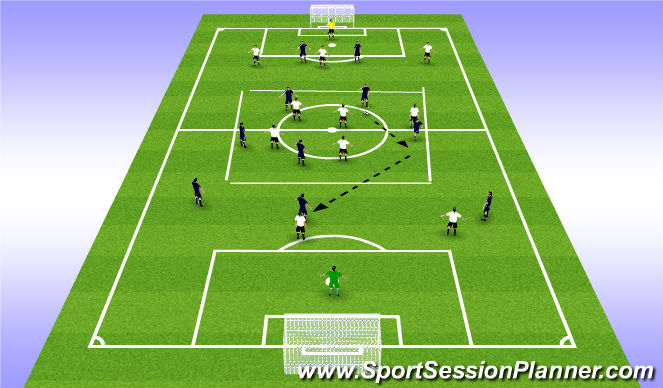Football/Soccer Session Plan Drill (Colour): 5v5 + 3v2
