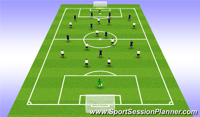 Football/Soccer Session Plan Drill (Colour): The Game, 11v11