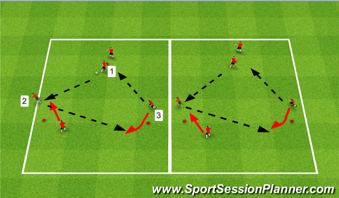 Football/Soccer Session Plan Drill (Colour): Technical Passing and receiving on the back foot.