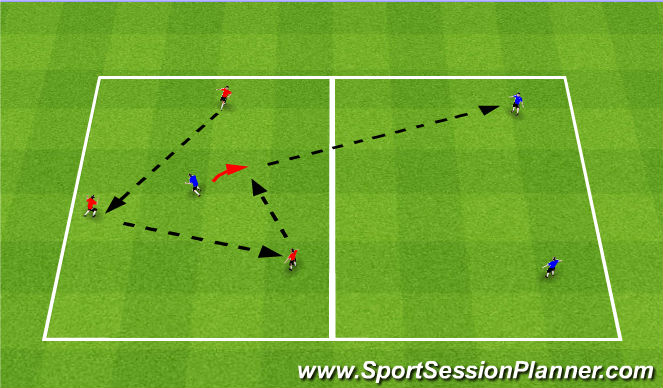 Football/Soccer Session Plan Drill (Colour): 3v1 +2