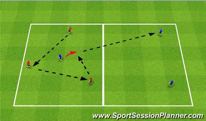 Football/Soccer Session Plan Drill (Colour): 3v1 +2