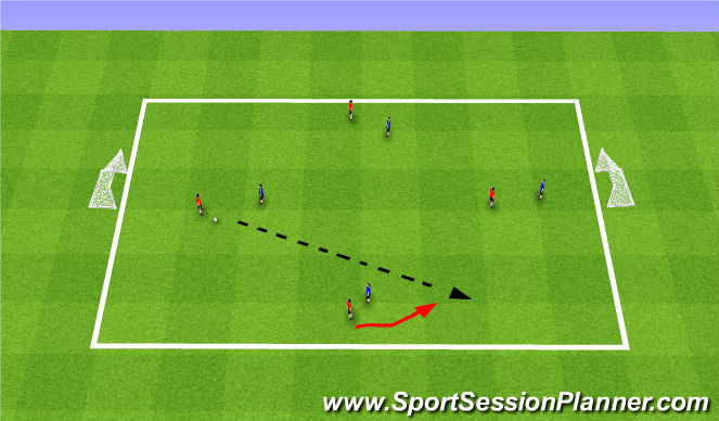 Football/Soccer Session Plan Drill (Colour): 4v4 SSG