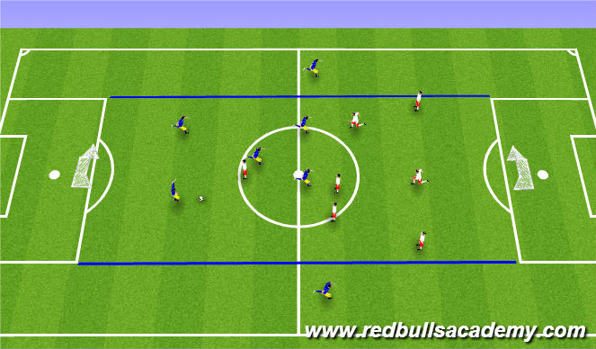 Football/Soccer Session Plan Drill (Colour): Conditione Game