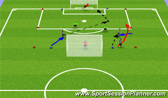 Football/Soccer Session Plan Drill (Colour): 3v2 to Big Goal