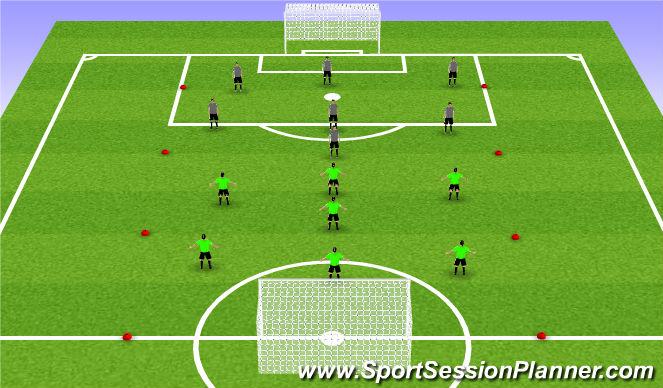 Football/Soccer Session Plan Drill (Colour): Match 8v8