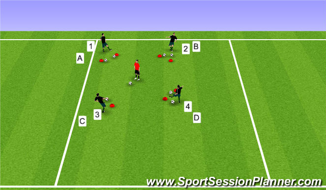 Football/Soccer Session Plan Drill (Colour): Preseason- Touches  SAQ Part 3