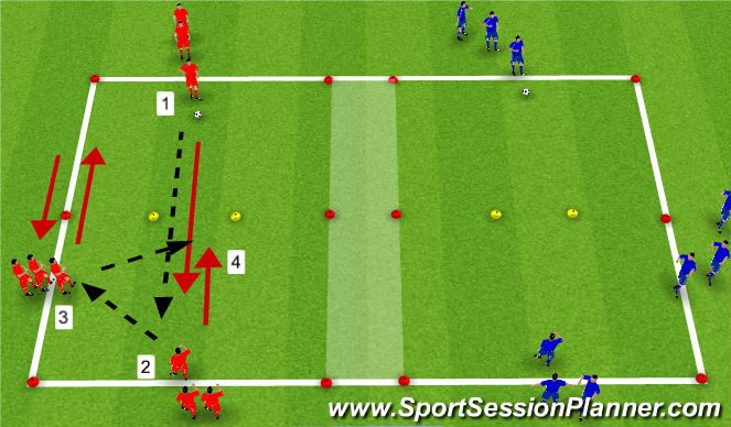 Football/Soccer Session Plan Drill (Colour): Wall Passes (1-2)