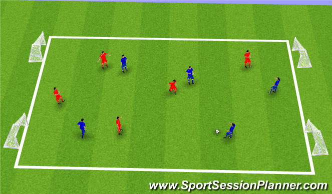Football/Soccer Session Plan Drill (Colour): Skill Application: Small Sided Games