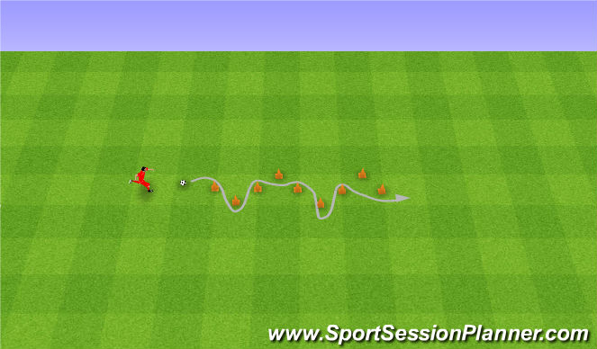 Football/Soccer Session Plan Drill (Colour): Slalom.