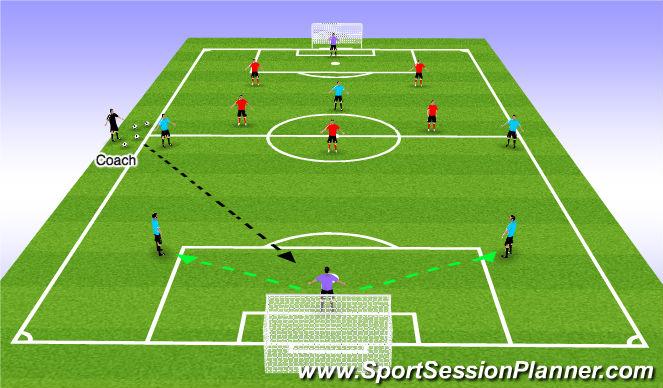 Football/Soccer Session Plan Drill (Colour): 6v6 (2-2-1)