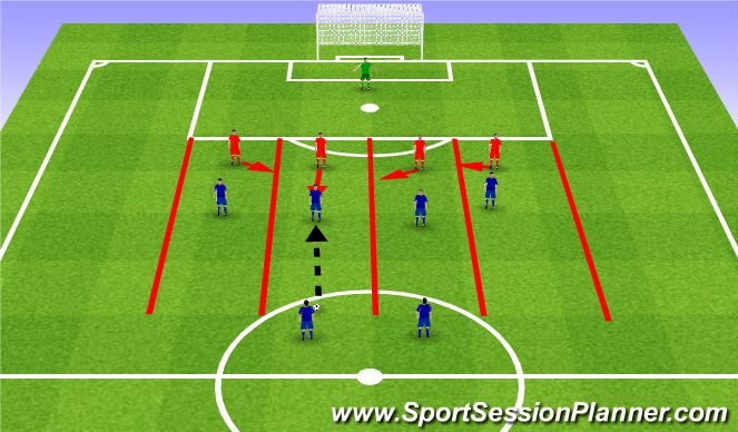 Football/Soccer Session Plan Drill (Colour): Defending as a zonal back 4. Bronienie w strefie czwórką z tyłu.