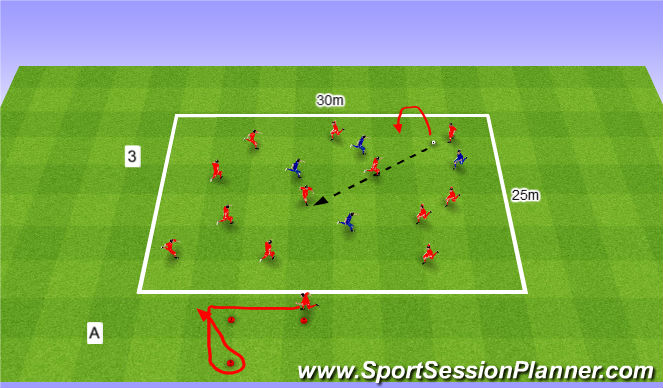 Football/Soccer Session Plan Drill (Colour): 12v4