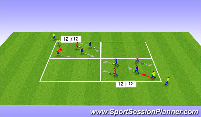 Football/Soccer Session Plan Drill (Colour): Warm-up - Shielding