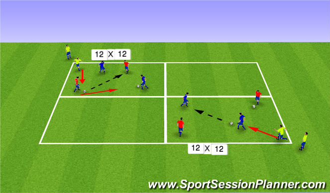 Football/Soccer Session Plan Drill (Colour): Shield or Pass