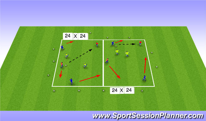 Football/Soccer Session Plan Drill (Colour): 2v2v2 Possession
