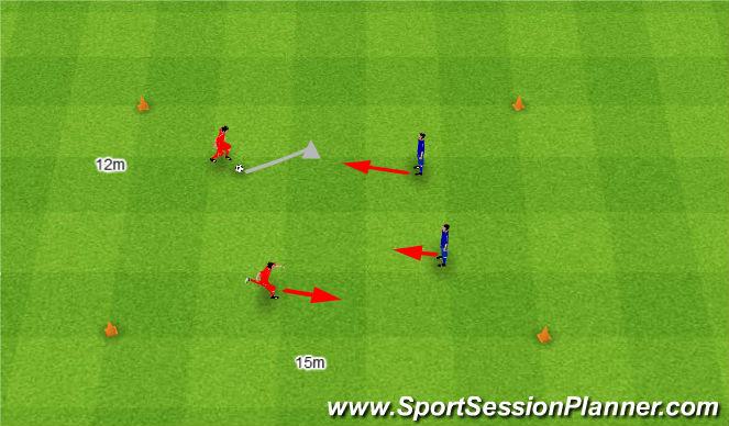 Football/Soccer Session Plan Drill (Colour): 2v2 na szerokie bramki.