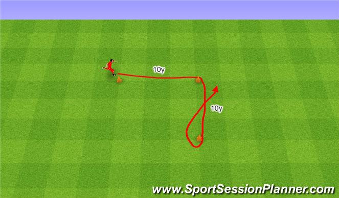 Football/Soccer Session Plan Drill (Colour): L Drill. Ćwiczenie L.
