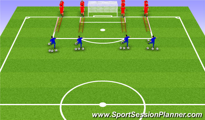 Football/Soccer Session Plan Drill (Colour): Speed & Agility w/ touches