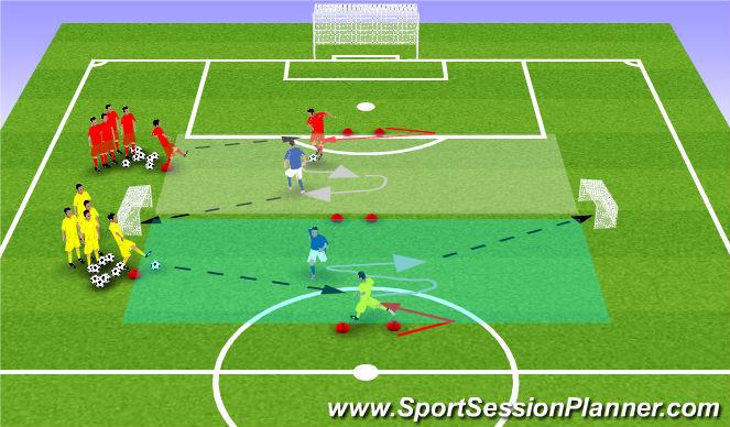 Football/Soccer Session Plan Drill (Colour): Fully Opposed 1v1 CM Side pressure