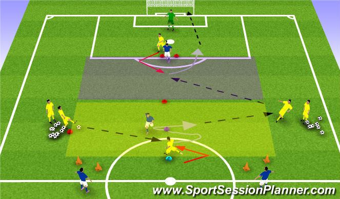 Football/Soccer Session Plan Drill (Colour): 1v1 CM side pressure + 1v1 Back to Goal Striker / Defender