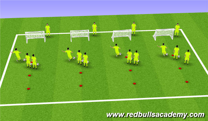 Football/Soccer Session Plan Drill (Colour): Shooting - Execise 1 (unopposed)