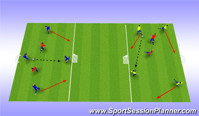 Football/Soccer Session Plan Drill (Colour): 4v2 to 2 mini Goals