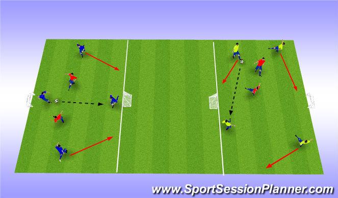 Football/Soccer Session Plan Drill (Colour): 4v2 to 2 mini Goals