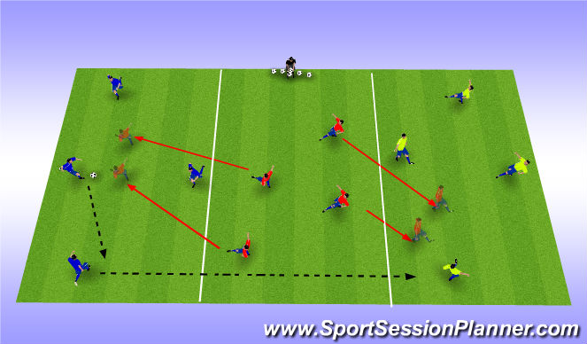 Football/Soccer Session Plan Drill (Colour): 4v2 Transition - Monkeys in the middle