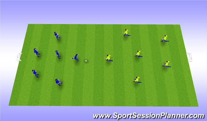 Football/Soccer Session Plan Drill (Colour): 6v6 to mini goals