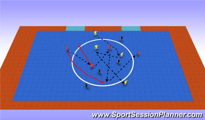 Futsal Session Plan Drill (Colour): Combination Warm up