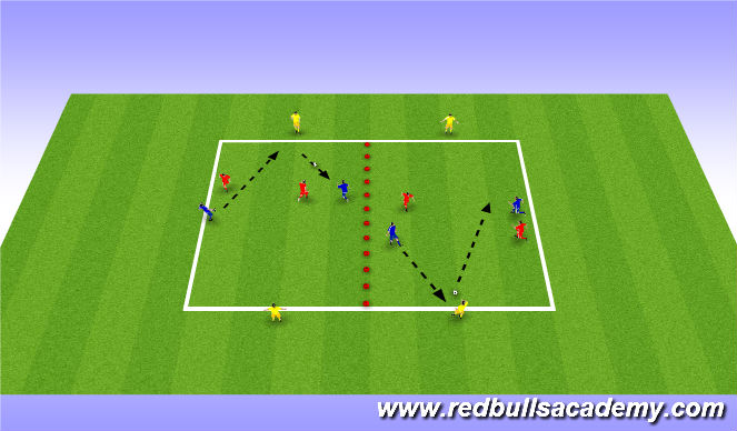 Football/Soccer Session Plan Drill (Colour): 2v2 plus 1