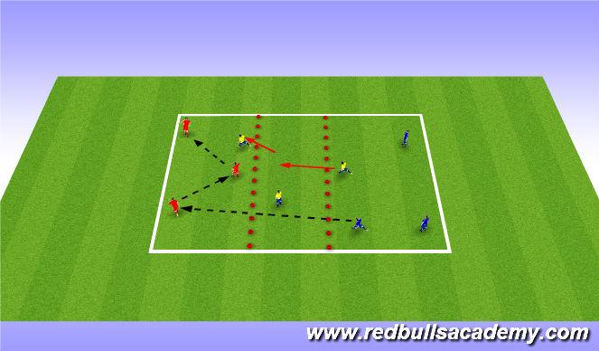 Football/Soccer Session Plan Drill (Colour): three team keep away