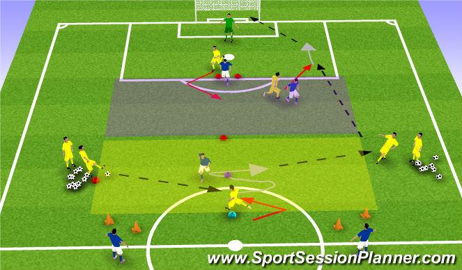 Football/Soccer Session Plan Drill (Colour): 1v1 CM Side pressure 2v2 back to  goal