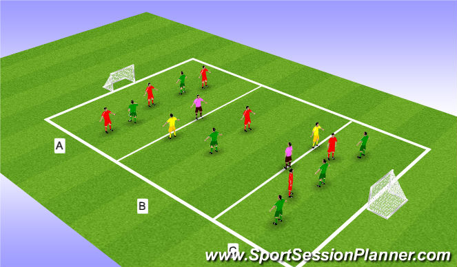 Football/Soccer Session Plan Drill (Colour): Following In Your Shot