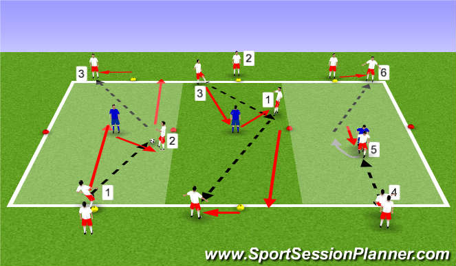 Football/Soccer Session Plan Drill (Colour): Receiving game (Main Theme)