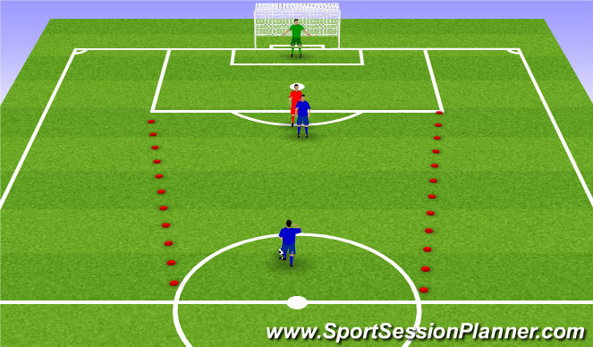 Football/Soccer Session Plan Drill (Colour): Being creative in attack