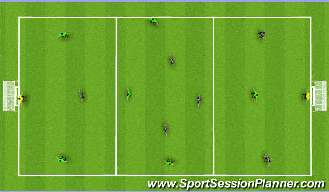 Football/Soccer Session Plan Drill (Colour): Match 6v6
