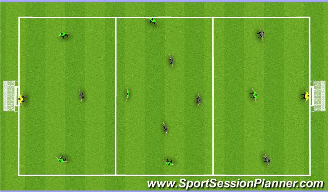 Football/Soccer Session Plan Drill (Colour): Match 6v6
