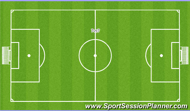 Football/Soccer Session Plan Drill (Colour): 7vs7 Game