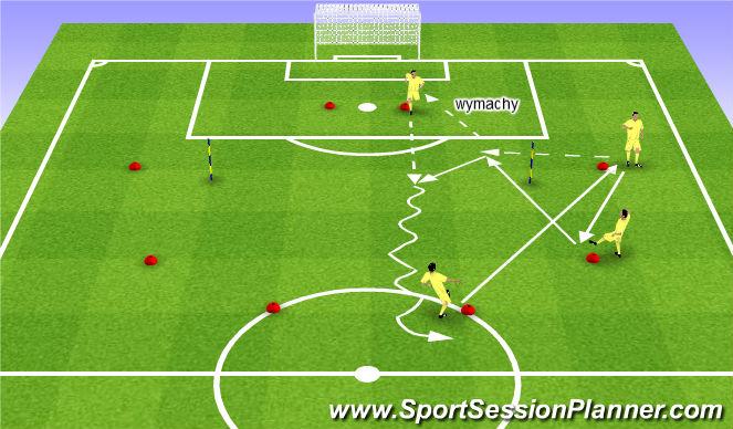 Football/Soccer Session Plan Drill (Colour): Rozgrzewka techniczna