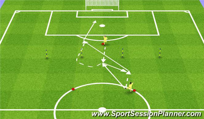 Football/Soccer Session Plan Drill (Colour): Zakończenie ataku w strefie środkowej