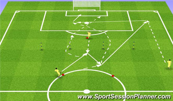 Football/Soccer Session Plan Drill (Colour): Zakończenie ataku boczną strefą