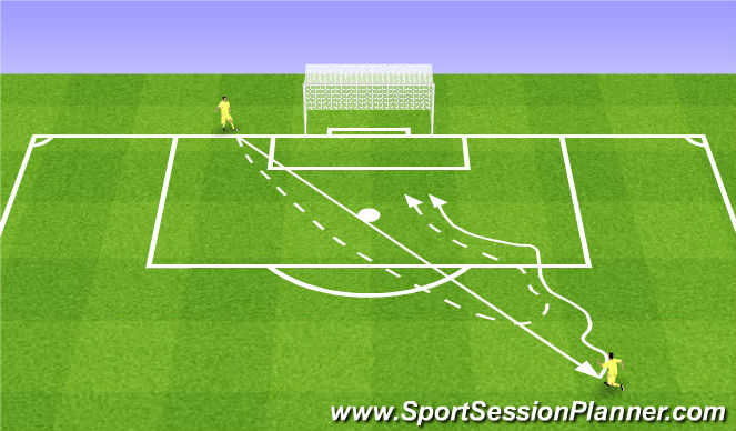 Football/Soccer Session Plan Drill (Colour): 1x1