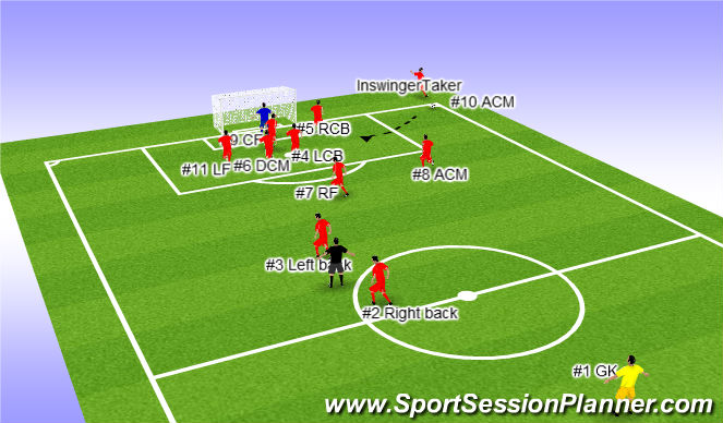 Football/Soccer Session Plan Drill (Colour): Inswinger Corner Kick