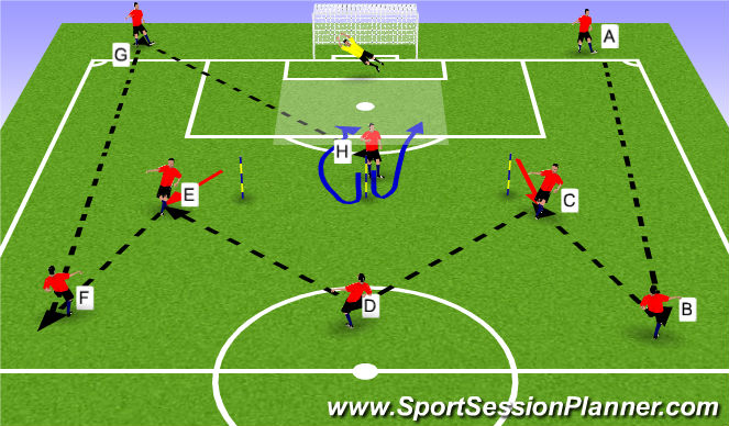 Football/Soccer Session Plan Drill (Colour): Passing & Receiving - Combination/Shooting - Unoppossed