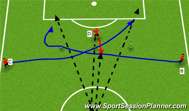 Football/Soccer Session Plan Drill (Colour): Passing & Receiving - Unoppossed