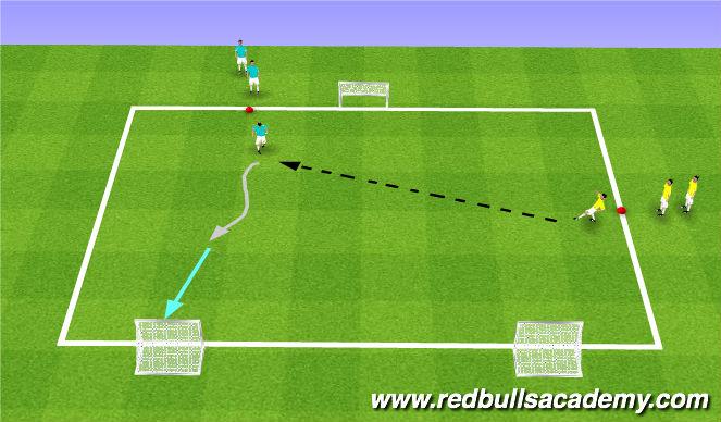 Football/Soccer Session Plan Drill (Colour): 1 v 1 Opposed to Goal