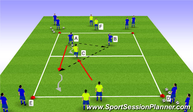 Football/Soccer Session Plan Drill (Colour): 2 v 1 across endlines
