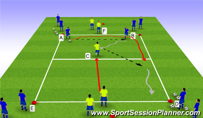 Football/Soccer Session Plan Drill (Colour): 2 v 1 Overlap